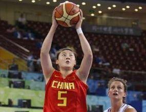 Китай с успех над Чехия