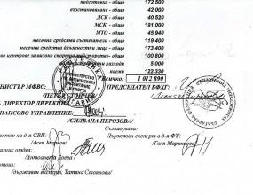 Почти 1,5 млн. лева за БФ Художествена гимнастика от МФВС