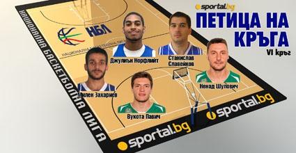 Петицата на Sportal.bg за VI кръг на НБЛ