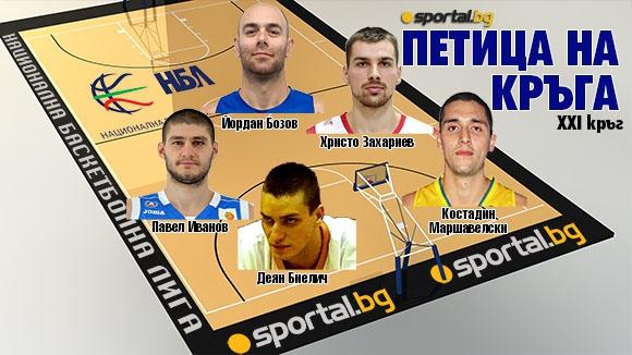 Петицата на Sportal.bg за XXI кръг на НБЛ