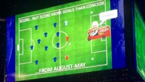 Моуриньо се майтапи със Сити, Арсенал и Юнайтед (видео)