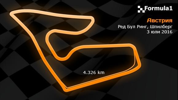 9 кръг - Гран При на Австрия 01-03 юли 2016