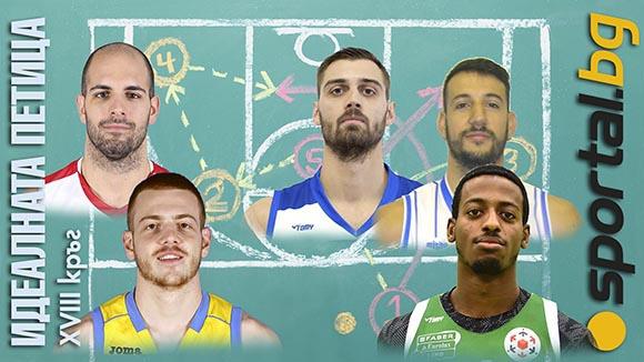 Петицата на Sportal.bg за XVIII кръг на НБЛ