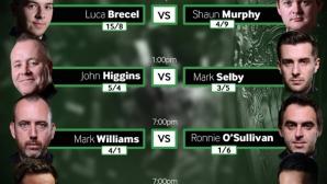 Големи мачове с големи шампиони днес на UK Championship