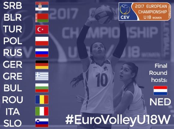 Всички финалисти на Европейското първенство за девойки под 18 години