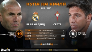 Реал ще си връща самочувствието срещу Селта