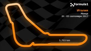 13 кръг - Гран При на Италия 01-03 септември 2017