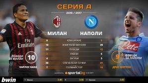 Милан има да си връща на Наполи