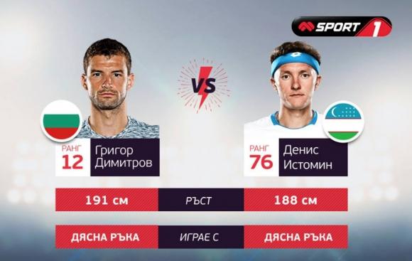 Мачът Григор Димитров - Денис Истомин безплатно във Facebook страницата на Mtel