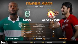 ЦСКА-София ще търси продължение на силния старт в Стара Загора