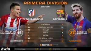"""Атлетико и Барса в нов голям сблъсък на """"Висенте Калдерон"""""""