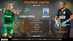 Лудогорец се връща в българската действителност