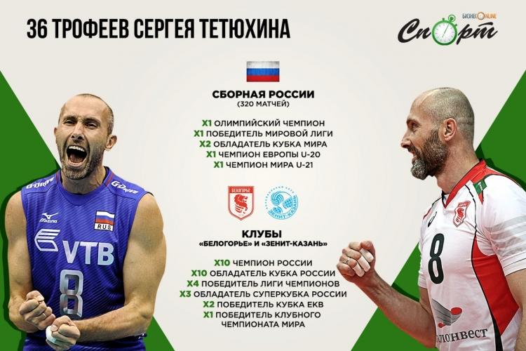 Николай Николов и Белогорие спечелиха Купата на CEV
