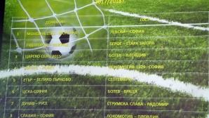Жребий за 1/8 финалите на Купа България