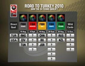 Първите билети за Световното по баскетбол в Турция вече са в продажба
