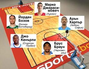 Идеална петица на Sportal.bg за II кръг на НБЛ