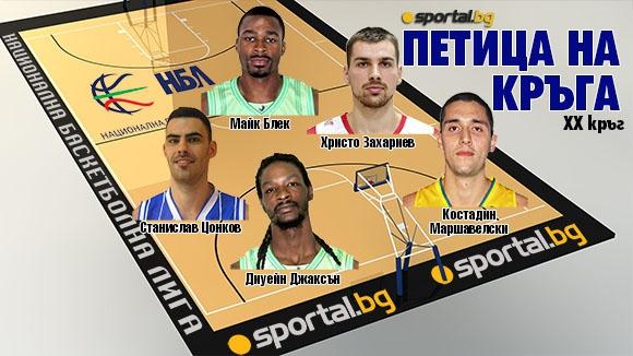 Петицата на Sportal.bg за XX кръг на НБЛ