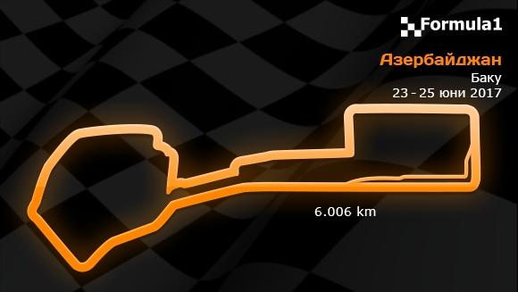 9 кръг: Гран При на Австрия 07-09 юли 2017