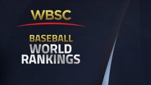Израел влезе в Топ 20 на световната ранглиста