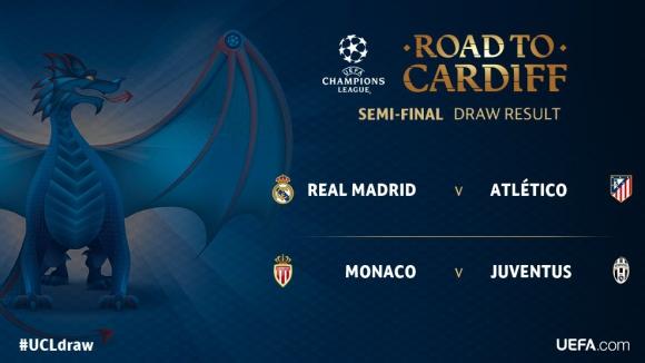 Дерби на Мадрид и Монако - Ювентус на полуфиналите в Шампионската лига