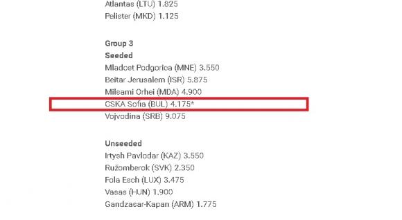 УЕФА със специално съобщение за ЦСКА-София