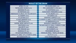 Пълният жребий за първи и втори квалификационен кръг в ШЛ
