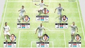 Така ли ще изглежда Реал Мадрид през сезон 2017/2018?