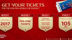 Стартира продажбата на билети за Мондиал 2018