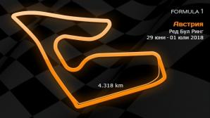 9 кръг: Гран При на Австрия 29 юни-01 юли 2018