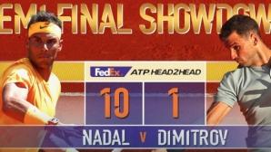 Григор преследва втора победа срещу Надал и първи финал в Монте Карло