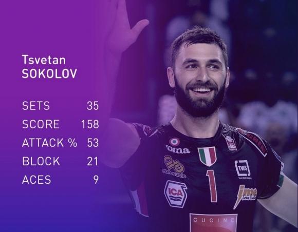 Ще стигне ли Цветан Соколов до злато в Шампионската лига с Лубе?