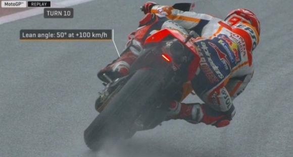 Маркес оглави провалената втора тренировка от MotoGP