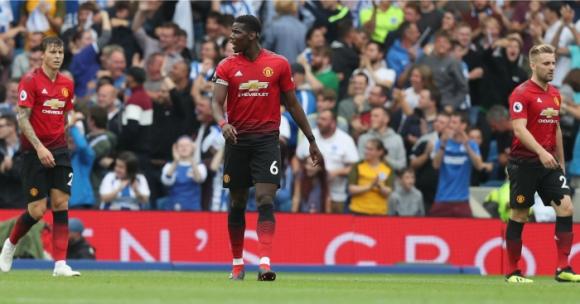 Статутът на Юнайтед като крайна дестинация за играчи е под заплаха