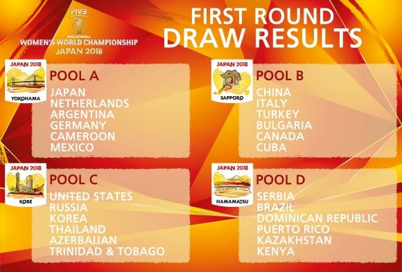 Италия и Сърбия завършиха без загубена точка първата фаза на Мондиал 2018
