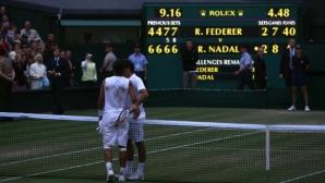 """Коя титла на Федерер го прати пред Надал в схемата на """"Уимбълдън""""?"""