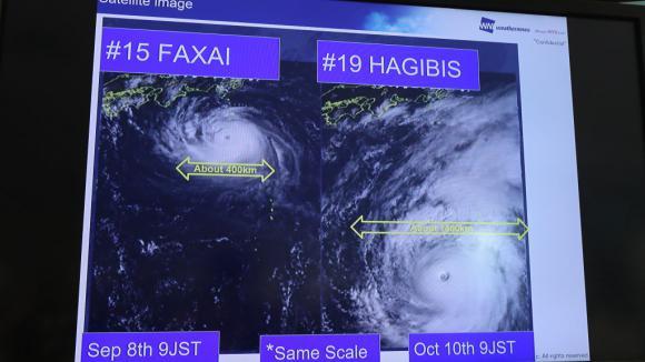 Как се подготви Сузука за тайфуна Хагибис (видео)