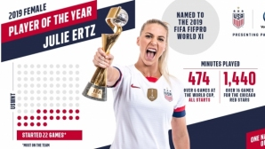Джули Ерц беше определена за най-добра футболистка на САЩ за 2019-а година