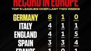 Германските клубове отново са фактор в Европа