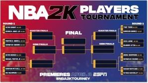 Виртуалният турнир на НБА започна с отпадането на Кевин Дюрант