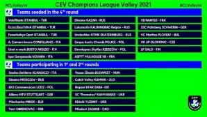 Станаха ясни всички участници в женската Шампионска лига