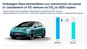 Volkswagen със значително по-ниски от заложените нива на вредни на CO2 емисии за 2020